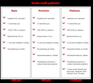 Sociale-Media-Pakketten-2019